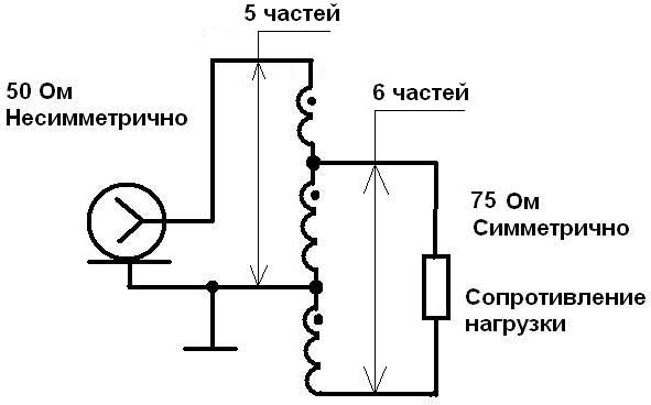 Рис.8 Схема симметрирующего