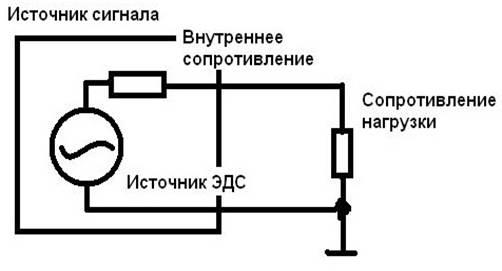 батарейка, Братская ГЭС…